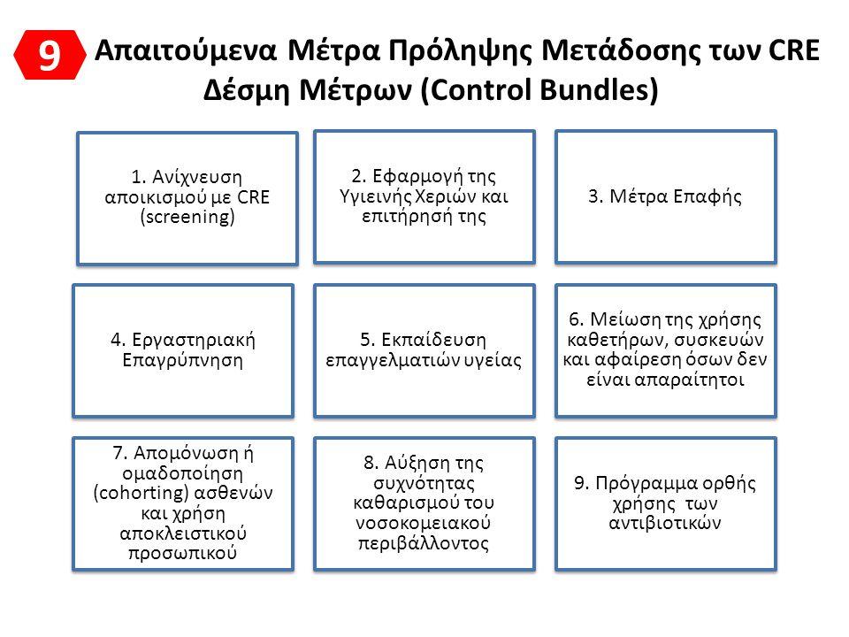 Απαιτούμενα Μέτρα Πρόληψης Μετάδοσης των CRE Δέσμη Μέτρων (Control Bundles) 1. Ανίχνευση αποικισμού με CRE (screening) 2. Εφαρμογή της Υγιεινής Χεριών