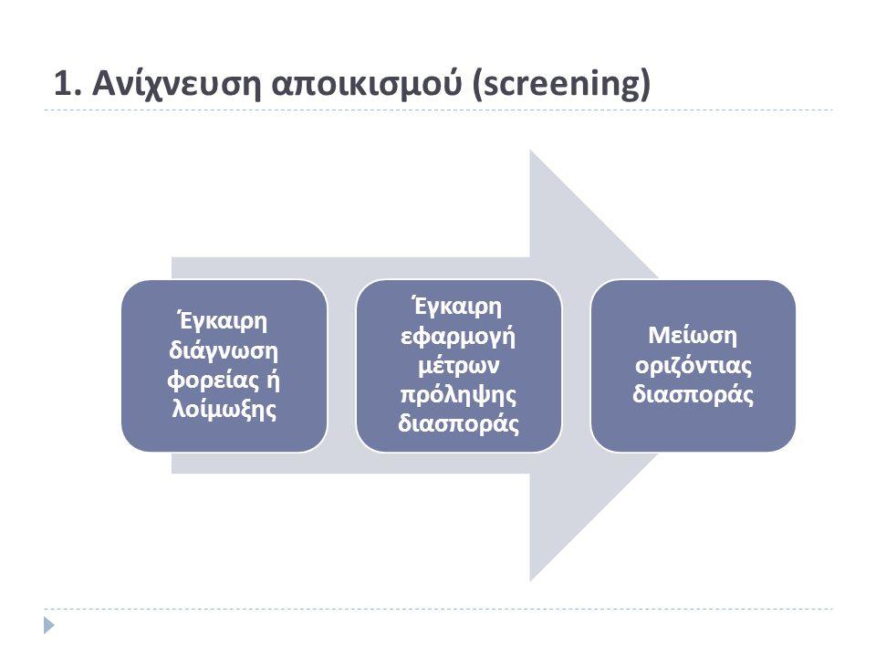 1. Ανίχνευση αποικισμού (screening) Έγκαιρη διάγνωση φορείας ή λοίμωξης Έγκαιρη εφαρμογή μέτρων πρόληψης διασποράς Μείωση οριζόντιας διασποράς