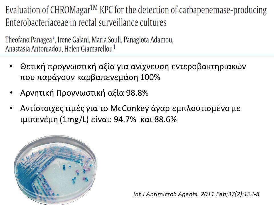 Θετική προγνωστική αξία για ανίχνευση εντεροβακτηριακών που παράγουν καρβαπενεμάση 100% Αρνητική Προγνωστική αξία 98.8% Αντίστοιχες τιμές για το McCon