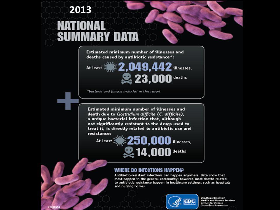 Δύο μεγάλες τυχαιοποιημένες μελέτες δημοσιευμένες το 2013 για την αξιολόγηση της καθημερινής χρήσης της χλωρεξιδίνης σε ασθενείς ΜΕΘ.