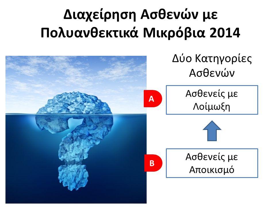 Διαχείρηση Ασθενών με Πολυανθεκτικά Μικρόβια 2014 Δύο Κατηγορίες Ασθενών Ασθενείς με Λοίμωξη Ασθενείς με Αποικισμό Α Β