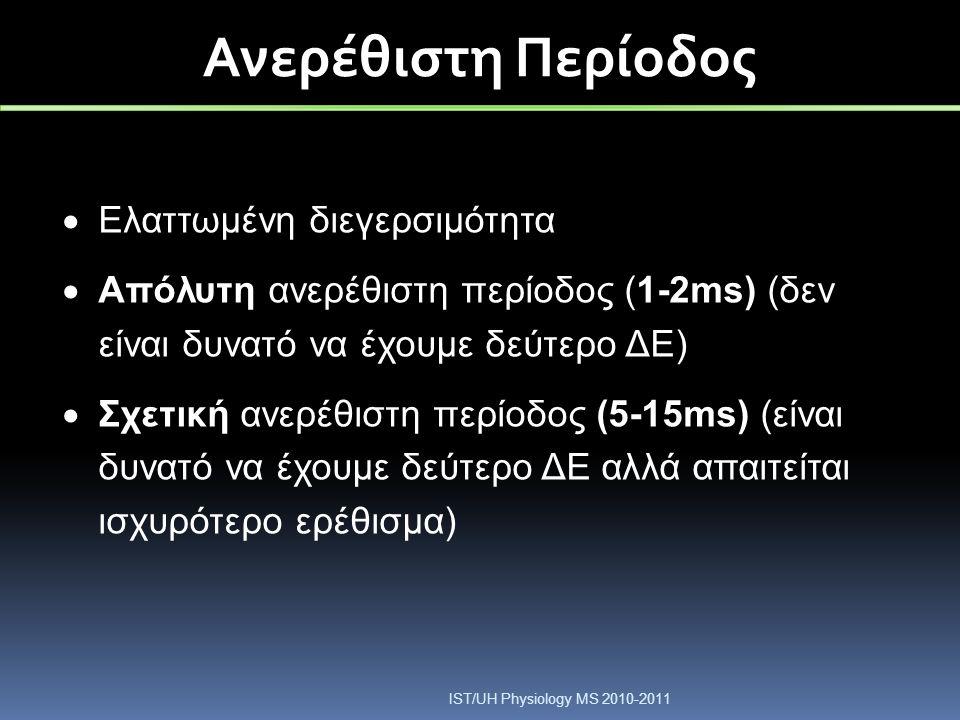 Ανερέθιστη Περίοδος  Ελαττωμένη διεγερσιμότητα  Απόλυτη ανερέθιστη περίοδος (1-2ms) (δεν είναι δυνατό να έχουμε δεύτερο ΔΕ)  Σχετική ανερέθιστη περ