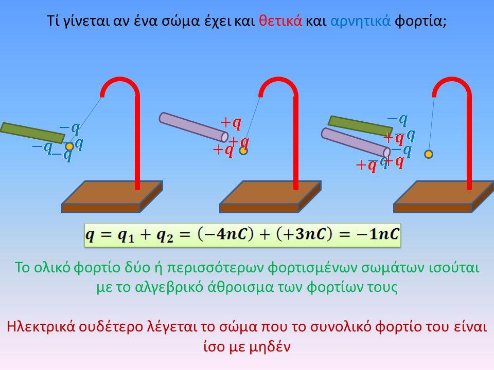 Το ολικό φορτίο δύο ή περισσότερων φορτισμένων σωμάτων ισούται με το αλγεβρικό άθροισμα των φορτίων τους Ηλεκτρικά ουδέτερο λέγεται το σώμα που το συν