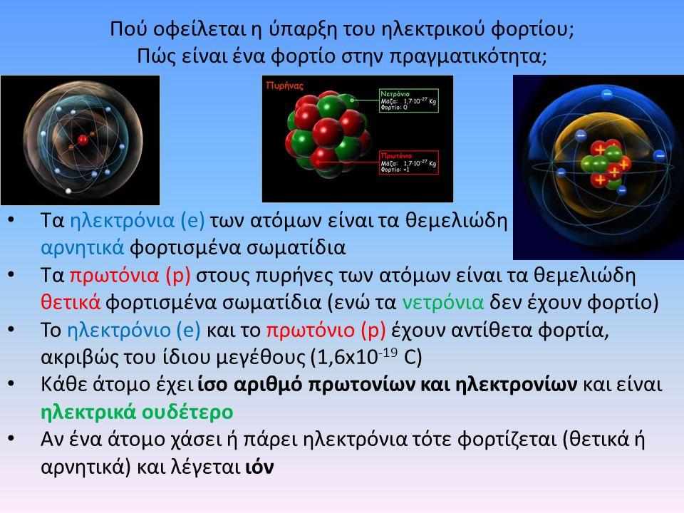 Πού οφείλεται η ύπαρξη του ηλεκτρικού φορτίου; Πώς είναι ένα φορτίο στην πραγματικότητα; Τα ηλεκτρόνια (e) των ατόμων είναι τα θεμελιώδη αρνητικά φορτ