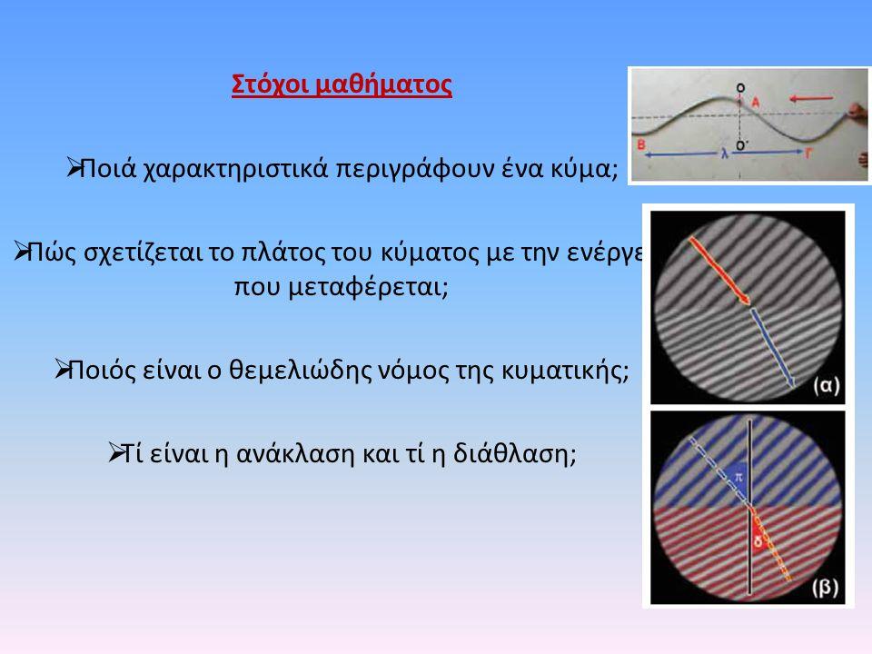 Στόχοι μαθήματος  Ποιά χαρακτηριστικά περιγράφουν ένα κύμα;  Πώς σχετίζεται το πλάτος του κύματος με την ενέργεια που μεταφέρεται;  Ποιός είναι ο θ
