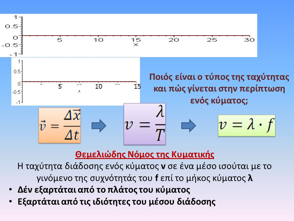 Ποιός είναι ο τύπος της ταχύτητας και πώς γίνεται στην περίπτωση ενός κύματος; 51015 Θεμελιώδης Νόμος της Κυματικής Η ταχύτητα διάδοσης ενός κύματος v