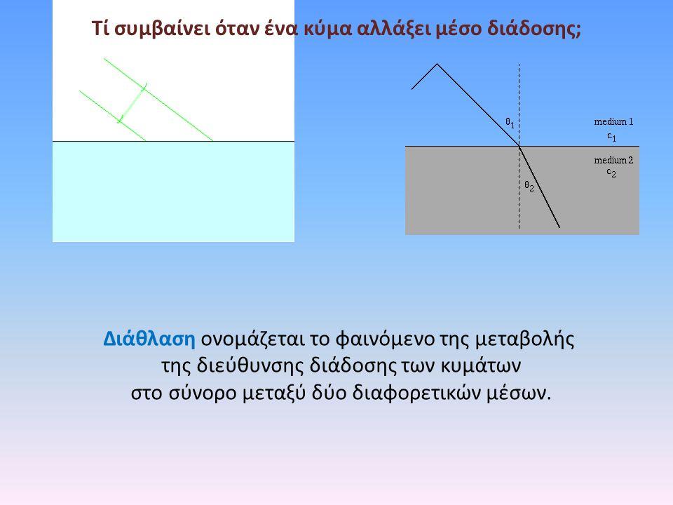 Διάθλαση ονομάζεται το φαινόμενο της μεταβολής της διεύθυνσης διάδοσης των κυμάτων στο σύνορο μεταξύ δύο διαφορετικών μέσων. Τί συμβαίνει όταν ένα κύμ