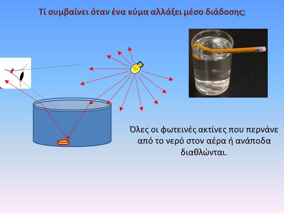 Τί συμβαίνει όταν ένα κύμα αλλάξει μέσο διάδοσης; Όλες οι φωτεινές ακτίνες που περνάνε από το νερό στον αέρα ή ανάποδα διαθλώνται.