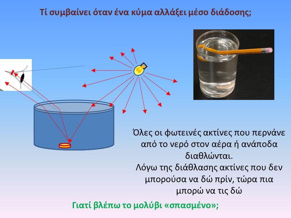 Τί συμβαίνει όταν ένα κύμα αλλάξει μέσο διάδοσης; Όλες οι φωτεινές ακτίνες που περνάνε από το νερό στον αέρα ή ανάποδα διαθλώνται. Λόγω της διάθλασης