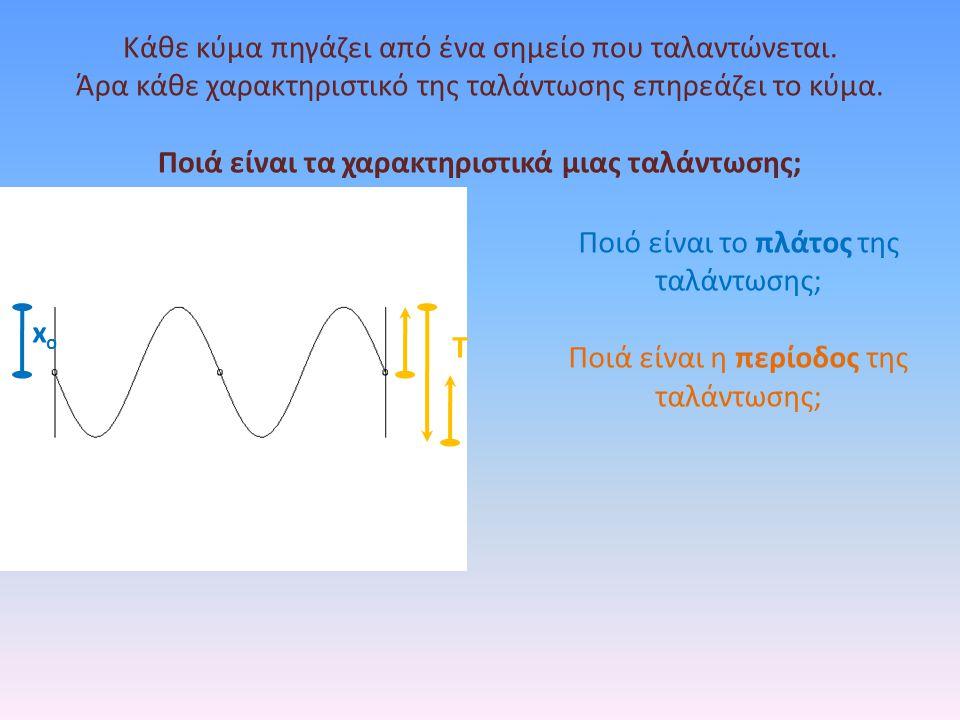 Ποιός είναι ο τύπος της ταχύτητας και πώς γίνεται στην περίπτωση ενός κύματος; 51015