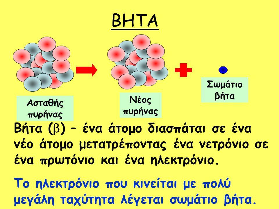 Βήτα (  ) – ένα άτομο διασπάται σε ένα νέο άτομο μετατρέποντας ένα νετρόνιο σε ένα πρωτόνιο και ένα ηλεκτρόνιο. Το ηλεκτρόνιο που κινείται με πολύ με