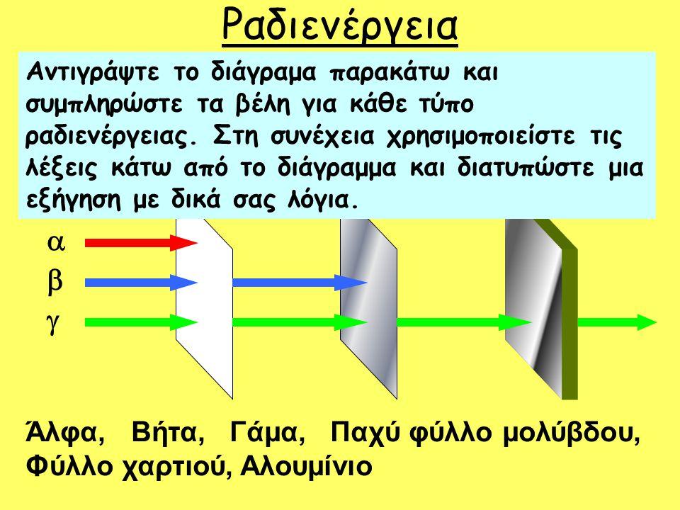 Ραδιενέργεια    Αντιγράψτε το διάγραμα παρακάτω και συμπληρώστε τα βέλη για κάθε τύπο ραδιενέργειας. Στη συνέχεια χρησιμοποιείστε τις λέξεις κάτω α