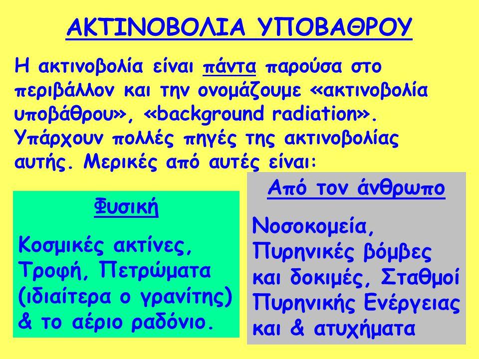 ΑΚΤΙΝΟΒΟΛΙΑ ΥΠΟΒΑΘΡΟΥ Η ακτινοβολία είναι πάντα παρούσα στο περιβάλλον και την ονομάζουμε «ακτινοβολία υποβάθρου», «background radiation». Υπάρχουν πο