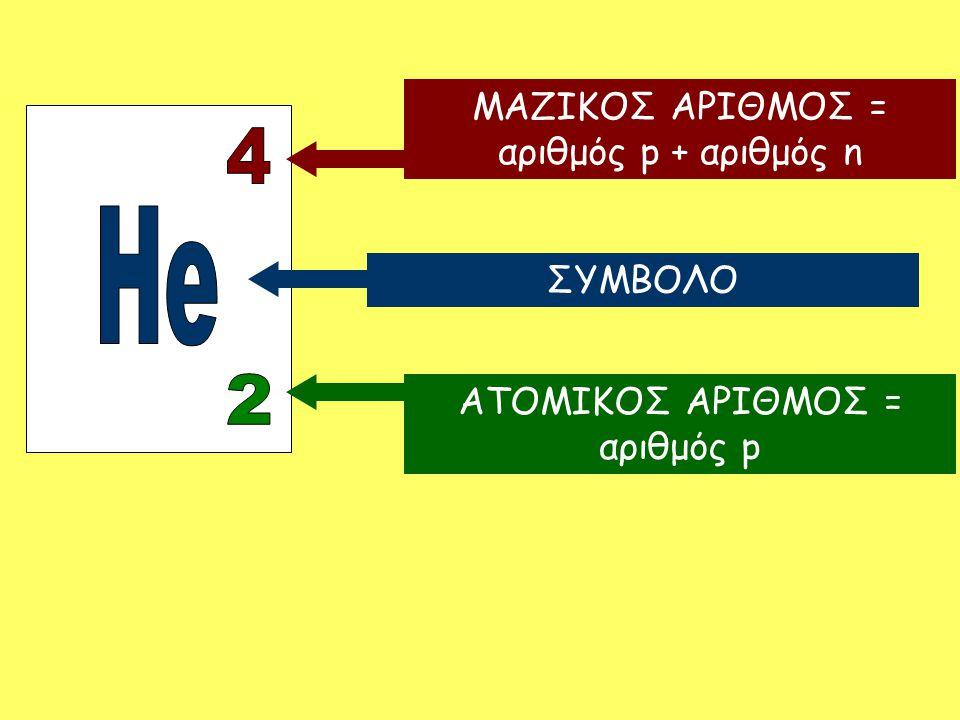 ΜΑΖΙΚΟΣ ΑΡΙΘΜΟΣ = αριθμός p + αριθμός n ΣΥΜΒΟΛΟ ΑΤΟΜΙΚΟΣ ΑΡΙΘΜΟΣ = αριθμός p
