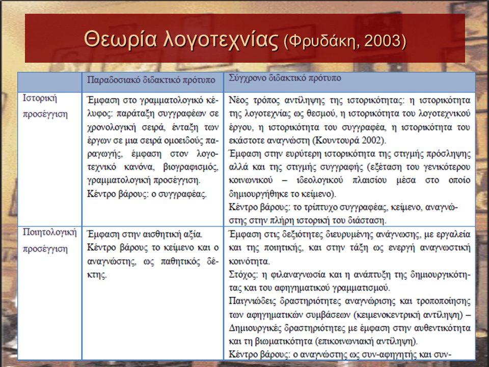 Υπερλογοτεχνία (Hyperliterature) Παρουσιάζει με εμφανή τρόπο στην οθόνη του υπολογιστή τεχνικές διασάλευσης της αφηγηματικής τάξης οι οποίες είχαν ήδη αναπτυχθεί στην έντυπη λογοτεχνία (εγκιβωτισμοί, ανάδρομες και πρόδρομες αφηγήσεις.