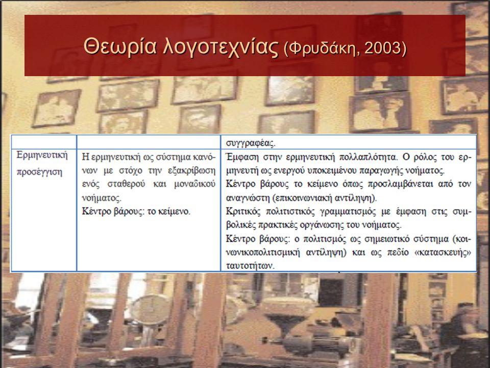Σχολικές παραμορφώσεις της ερμηνευτικής (Φρυδάκη, 2003) Εκβιασμός της μίας ερμηνείας Απλοποίηση ερμηνείας Μετατροπή ποιητικής έκφρασης σε δεοντολογικές αξίες Σπασμωδική αναζήτηση ενός «δήθεν κεντρικού νοήματος» και μιας διάφανης συγγραφικής πρότασης Αυταπάτη εξωτερικής αναφοράς (δεν αναγνωρίζεται απόσταση ανάμεσα στην πραγματικότητα και τον κόσμο των λογοτεχνικών μορφών) Προβολή προσωπικών εμπειριών στο κειμενικό σύμπαν που οδηγεί σε εντελώς αυθαίρετη και επιλεκτική ερμηνεία με αδιαφορία για τις κειμενικές «ενδείξεις»