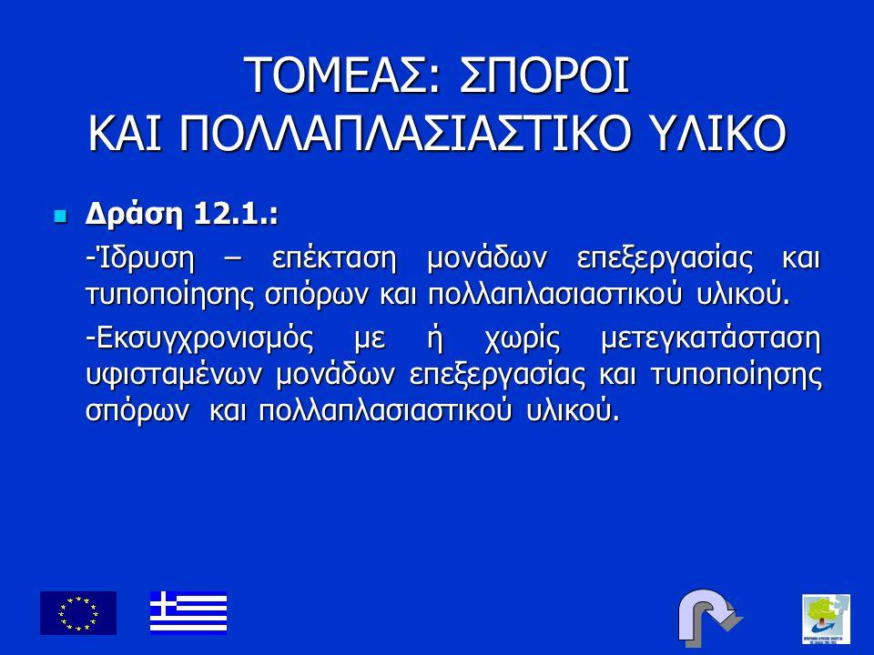 ΤΟΜΕΑΣ: ΣΠΟΡΟΙ ΚΑΙ ΠΟΛΛΑΠΛΑΣΙΑΣΤΙΚΟ ΥΛΙΚΟ Δράση 12.1.: Δράση 12.1.: -Ίδρυση – επέκταση μονάδων επεξεργασίας και τυποποίησης σπόρων και πολλαπλασιαστικ
