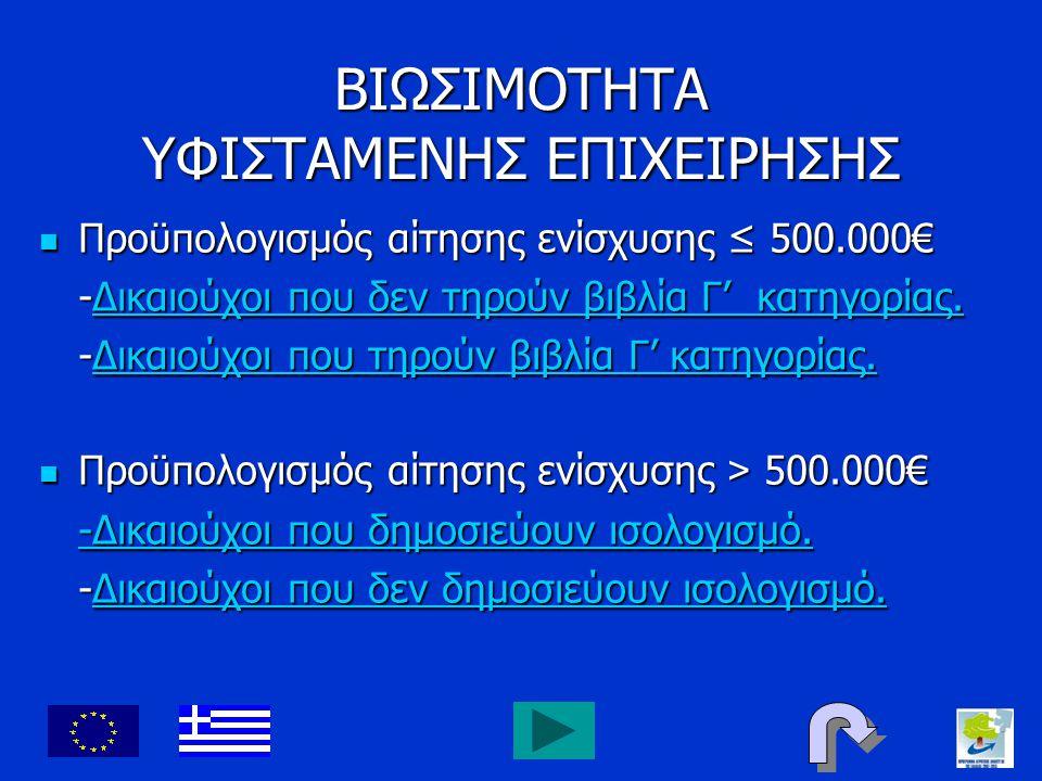 ΒΙΩΣΙΜΟΤΗΤΑ ΥΦΙΣΤΑΜΕΝΗΣ ΕΠΙΧΕΙΡΗΣΗΣ Προϋπολογισμός αίτησης ενίσχυσης ≤ 500.000€ Προϋπολογισμός αίτησης ενίσχυσης ≤ 500.000€ -Δικαιούχοι που δεν τηρούν