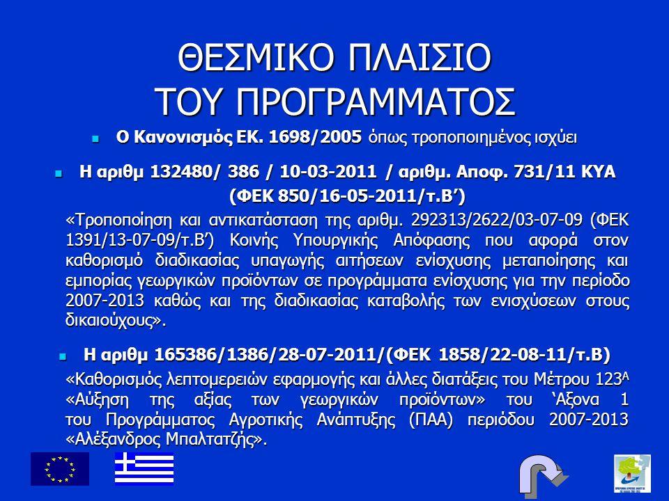 ΘΕΣΜΙΚΟ ΠΛΑΙΣΙΟ ΤΟΥ ΠΡΟΓΡΑΜΜΑΤΟΣ Ο Κανονισμός ΕΚ. 1698/2005 όπως τροποποιημένος ισχύει Ο Κανονισμός ΕΚ. 1698/2005 όπως τροποποιημένος ισχύει Η αριθμ 1