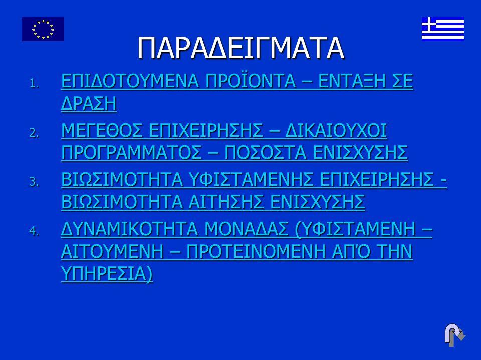 ΠΑΡΑΔΕΙΓΜΑΤΑ 1. ΕΠΙΔΟΤΟΥΜΕΝΑ ΠΡΟΪΟΝΤΑ – ΕΝΤΑΞΗ ΣΕ ΔΡΑΣΗ ΕΠΙΔΟΤΟΥΜΕΝΑ ΠΡΟΪΟΝΤΑ – ΕΝΤΑΞΗ ΣΕ ΔΡΑΣΗ ΕΠΙΔΟΤΟΥΜΕΝΑ ΠΡΟΪΟΝΤΑ – ΕΝΤΑΞΗ ΣΕ ΔΡΑΣΗ 2. ΜΕΓΕΘΟΣ ΕΠΙ