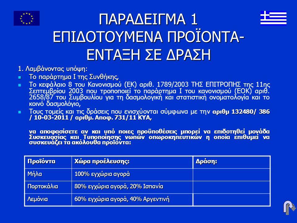 ΠΑΡΑΔΕΙΓΜΑ 1 ΕΠΙΔΟΤΟΥΜΕΝΑ ΠΡΟΪΟΝΤΑ- ΕΝΤΑΞΗ ΣΕ ΔΡΑΣΗ 1. Λαμβάνοντας υπόψη: Το παράρτημα Ι της Συνθήκης, Το παράρτημα Ι της Συνθήκης, Το κεφάλαιο 8 του