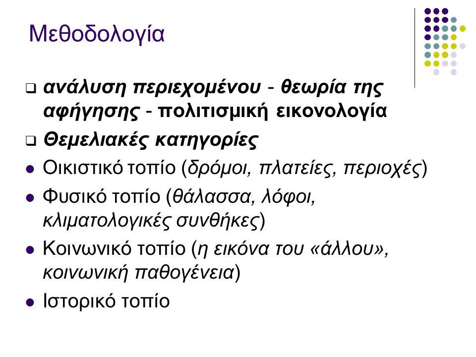 Υλικό της έρευνας 6 παιδικά/ νεανικά λογοτεχνικά κείμενα: 3 εκ των οποίων αναπαριστούν τη Θεσσαλονίκη και 3 την Αθήνα (1985 -).