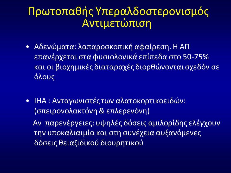 Πρωτοπαθής Υπεραλδοστερονισμός Αντιμετώπιση Αδενώματα: λαπαροσκοπική αφαίρεση.