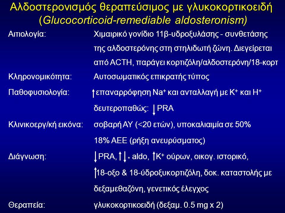Aλδοστερονισμός θεραπεύσιμος με γλυκοκορτικοειδή ( Aλδοστερονισμός θεραπεύσιμος με γλυκοκορτικοειδή (Glucocorticoid-remediable aldosteronism) Αιτιολογία: Χιμαιρικό γονίδιο 11β-υδροξυλάσης - συνθετάσης της αλδοστερόνης στη στηλιδωτή ζώνη.