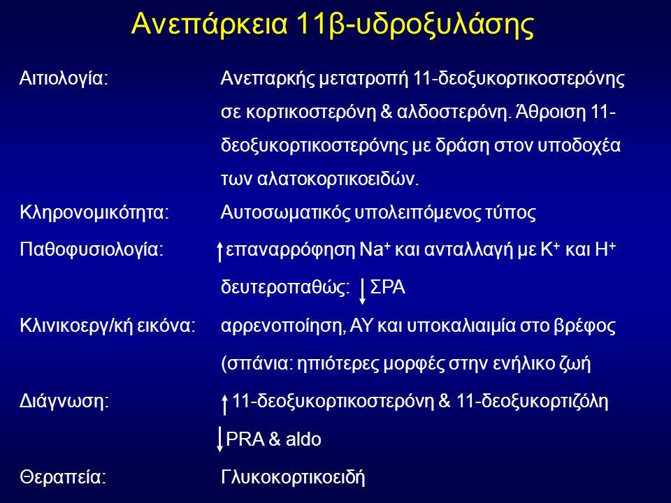 Ανεπάρκεια 11β-υδροξυλάσης Αιτιολογία: Ανεπαρκής μετατροπή 11-δεοξυκορτικοστερόνης σε κορτικοστερόνη & αλδοστερόνη.