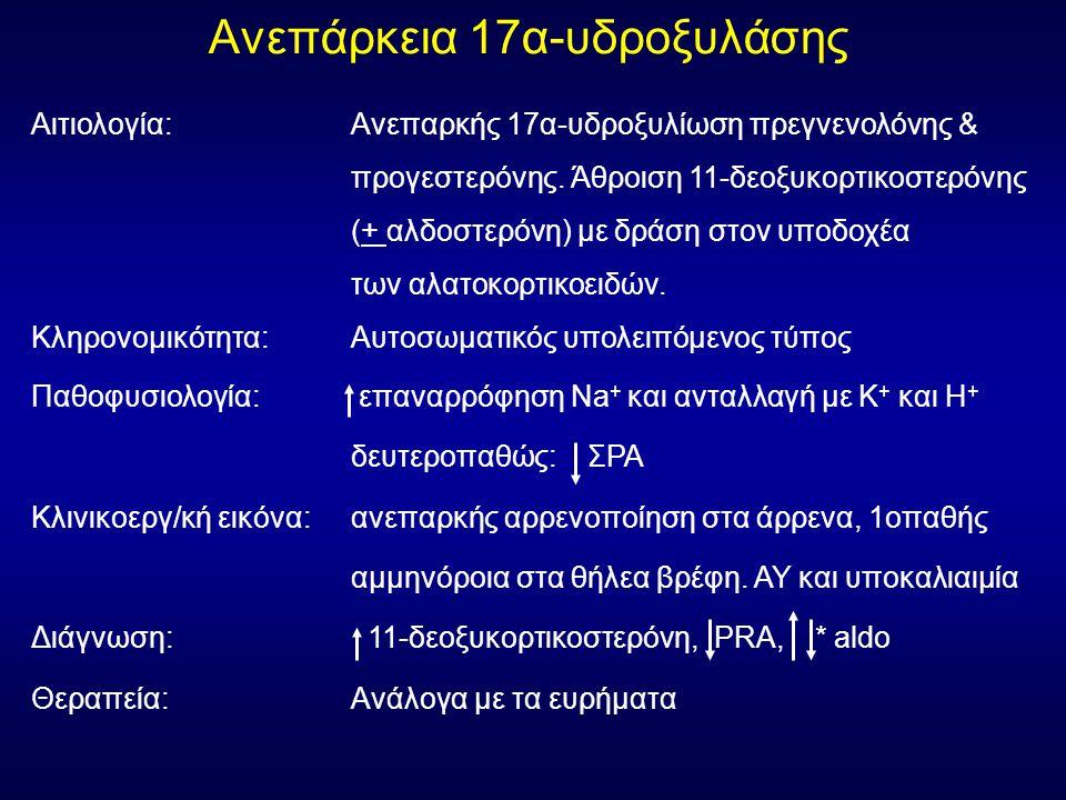 Ανεπάρκεια 17α-υδροξυλάσης Αιτιολογία: Ανεπαρκής 17α-υδροξυλίωση πρεγνενολόνης & προγεστερόνης.