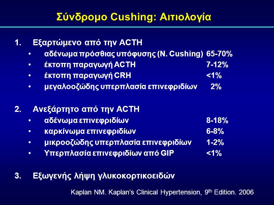 Σύνδρομο Cushing: Αιτιολογία 1.Εξαρτώμενο από την ACTH αδένωμα πρόσθιας υπόφυσης (N.