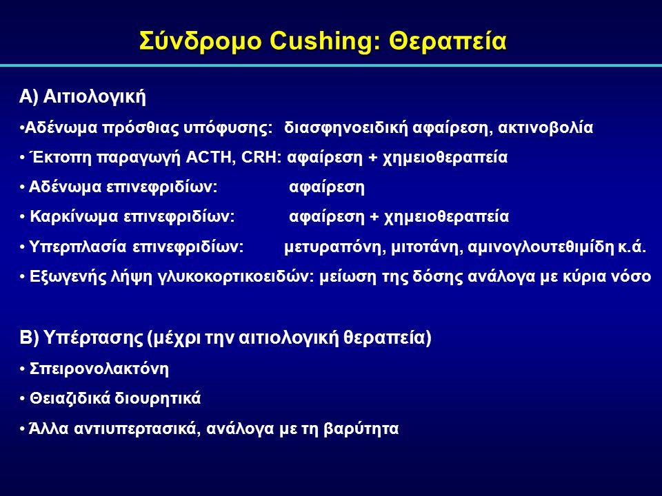Σύνδρομο Cushing: Θεραπεία Α) Αιτιολογική Αδένωμα πρόσθιας υπόφυσης: διασφηνοειδική αφαίρεση, ακτινοβολία Έκτοπη παραγωγή ACTH, CRH: αφαίρεση + χημειοθεραπεία Αδένωμα επινεφριδίων: αφαίρεση Καρκίνωμα επινεφριδίων: αφαίρεση + χημειοθεραπεία Υπερπλασία επινεφριδίων:μετυραπόνη, μιτοτάνη, αμινογλουτεθιμίδη κ.ά.