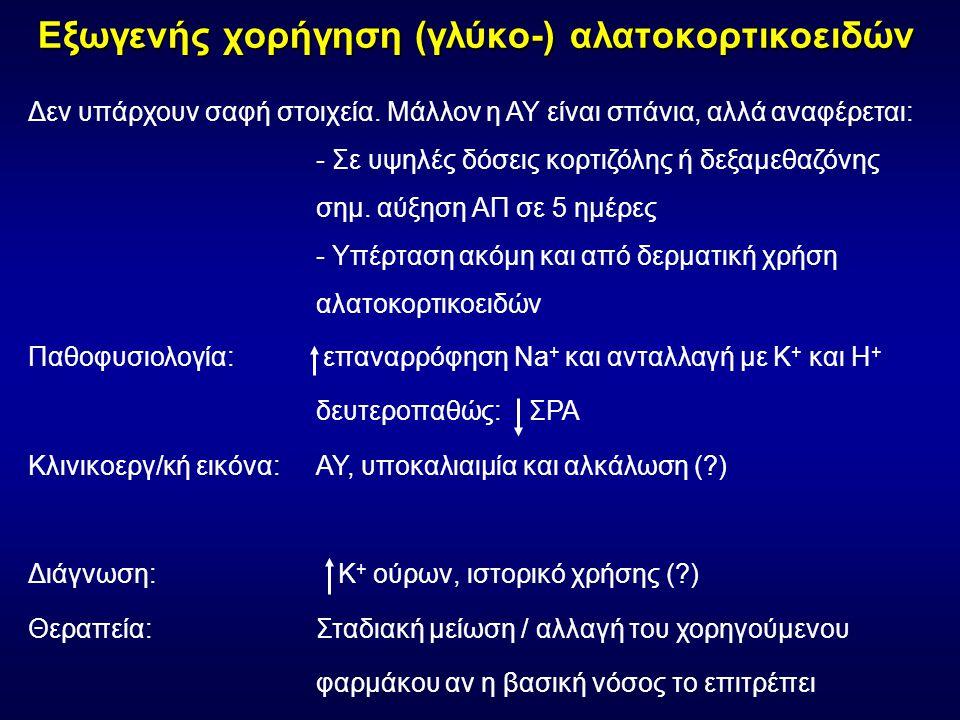 Εξωγενής χορήγηση (γλύκο-) αλατοκορτικοειδών Δεν υπάρχουν σαφή στοιχεία.