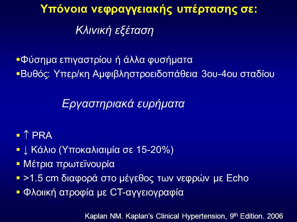 Κλινική εξέταση  Φύσημα επιγαστρίου ή άλλα φυσήματα  Βυθός: Υπερ/κη Αμφιβληστροειδοπάθεια 3ου-4ου σταδίου Εργαστηριακά ευρήματα   PRA  ↓ Κάλιο (Υποκαλιαιμία σε 15-20%)  Μέτρια πρωτεϊνουρία  >1.5 cm διαφορά στο μέγεθος των νεφρών με Echo  Φλοιική ατροφία με CT-αγγειογραφία Υπόνοια νεφραγγειακής υπέρτασης σε: Kaplan NM.