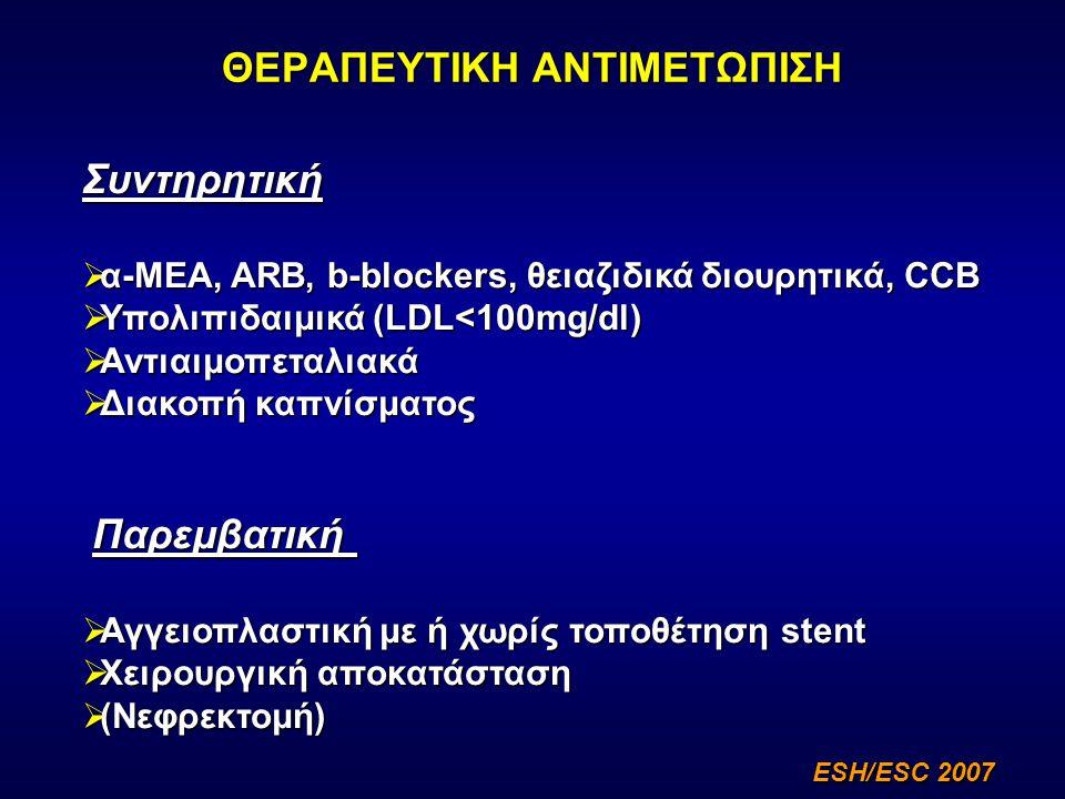 ΘΕΡΑΠΕΥΤΙΚΗ ΑΝΤΙΜΕΤΩΠΙΣΗ Συντηρητική  α-ΜΕΑ, ΑRB, b-blockers, θειαζιδικά διουρητικά, CCB  Yπολιπιδαιμικά (LDL<100mg/dl)  Αντιαιμοπεταλιακά  Διακοπή καπνίσματος Παρεμβατική Παρεμβατική  Αγγειοπλαστική με ή χωρίς τοποθέτηση stent  Χειρουργική αποκατάσταση  (Νεφρεκτομή) ESH/ESC 2007