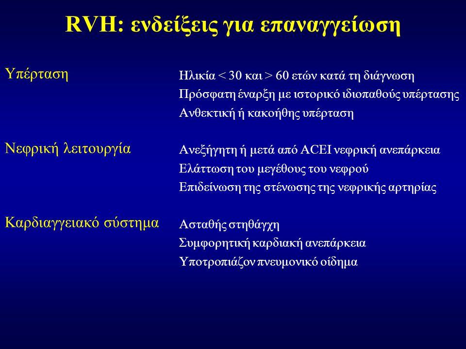 RVH: ενδείξεις για επαναγγείωση Υπέρταση Νεφρική λειτουργία Καρδιαγγειακό σύστημα Ηλικία 60 ετών κατά τη διάγνωση Πρόσφατη έναρξη με ιστορικό ιδιοπαθούς υπέρτασης Ανθεκτική ή κακοήθης υπέρταση Ανεξήγητη ή μετά από ACEI νεφρική ανεπάρκεια Ελάττωση του μεγέθους του νεφρού Επιδείνωση της στένωσης της νεφρικής αρτηρίας Ασταθής στηθάγχη Συμφορητική καρδιακή ανεπάρκεια Υποτροπιάζον πνευμονικό οίδημα