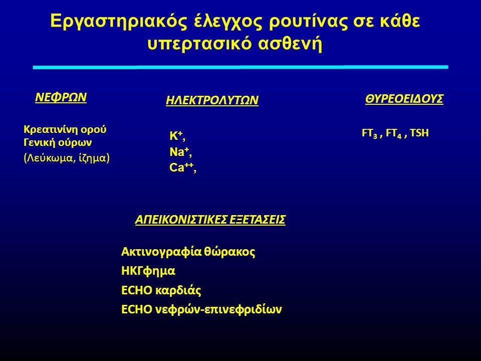 Εργαστηριακός έλεγχος ρουτίνας σε κάθε υπερτασικό ασθενή ΝΕΦΡΩΝ HΛEKTΡΟΛYTΩN ΘΥΡΕΟΕΙΔΟΥΣ AΠEIKONIΣTIKEΣ ΕΞΕΤΑΣΕΙΣ Κ +, Na +, Ca ++, FΤ 3, FΤ 4, TSH Κρεατινίνη ορού Γενική ούρων (Λεύκωμα, ίζημα) Ακτινογραφία θώρακος ΗΚΓφημα ECHO καρδιάς ECHO νεφρών-επινεφριδίων