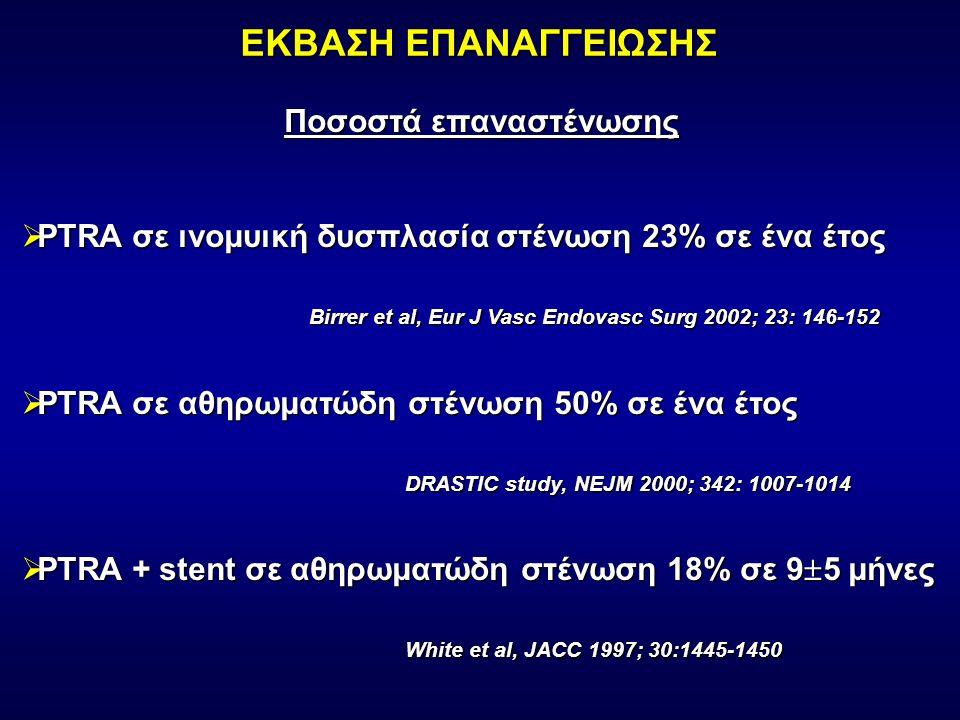 ΕΚΒΑΣΗ ΕΠΑΝΑΓΓΕΙΩΣΗΣ Ποσοστά επαναστένωσης  PTRA σε ινομυική δυσπλασία στένωση 23% σε ένα έτος Birrer et al, Eur J Vasc Endovasc Surg 2002; 23: 146-152  PTRA σε αθηρωματώδη στένωση 50% σε ένα έτος DRASTIC study, NEJM 2000; 342: 1007-1014  PTRA + stent σε αθηρωματώδη στένωση 18% σε 9  5 μήνες White et al, JACC 1997; 30:1445-1450
