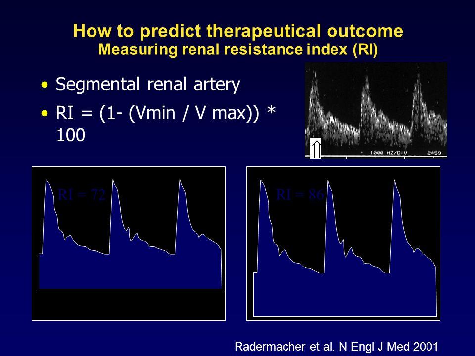 Segmental renal artery RI = (1- (Vmin / V max)) * 100 RI = 72RI = 86 How to predict therapeutical outcome Measuring renal resistance index (RI) Radermacher et al.