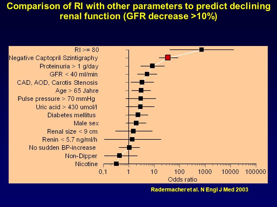 Radermacher et al.