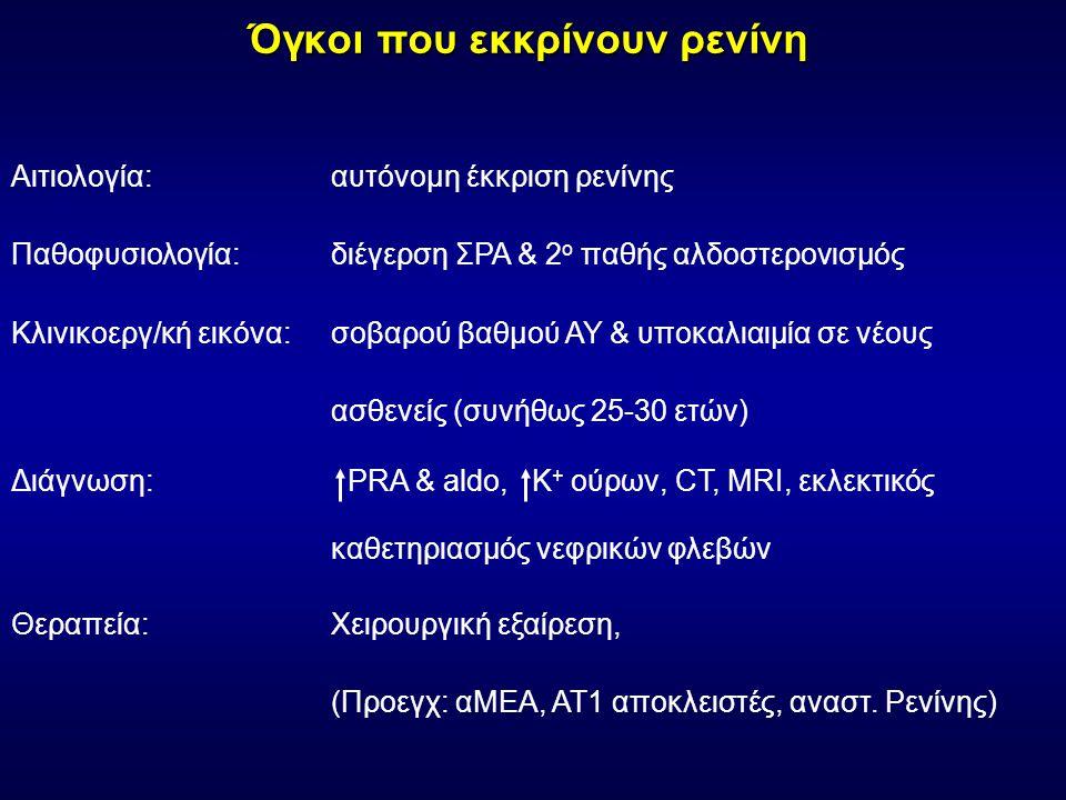 Όγκοι που εκκρίνουν ρενίνη Αιτιολογία: αυτόνομη έκκριση ρενίνης Παθοφυσιολογία: διέγερση ΣΡΑ & 2 ο παθής αλδοστερονισμός Κλινικοεργ/κή εικόνα: σοβαρού βαθμού ΑΥ & υποκαλιαιμία σε νέους ασθενείς (συνήθως 25-30 ετών) Διάγνωση: PRA & aldo, K + ούρων, CT, MRI, εκλεκτικός καθετηριασμός νεφρικών φλεβών Θεραπεία:Χειρουργική εξαίρεση, (Προεγχ: αΜΕΑ, ΑΤ1 αποκλειστές, αναστ.