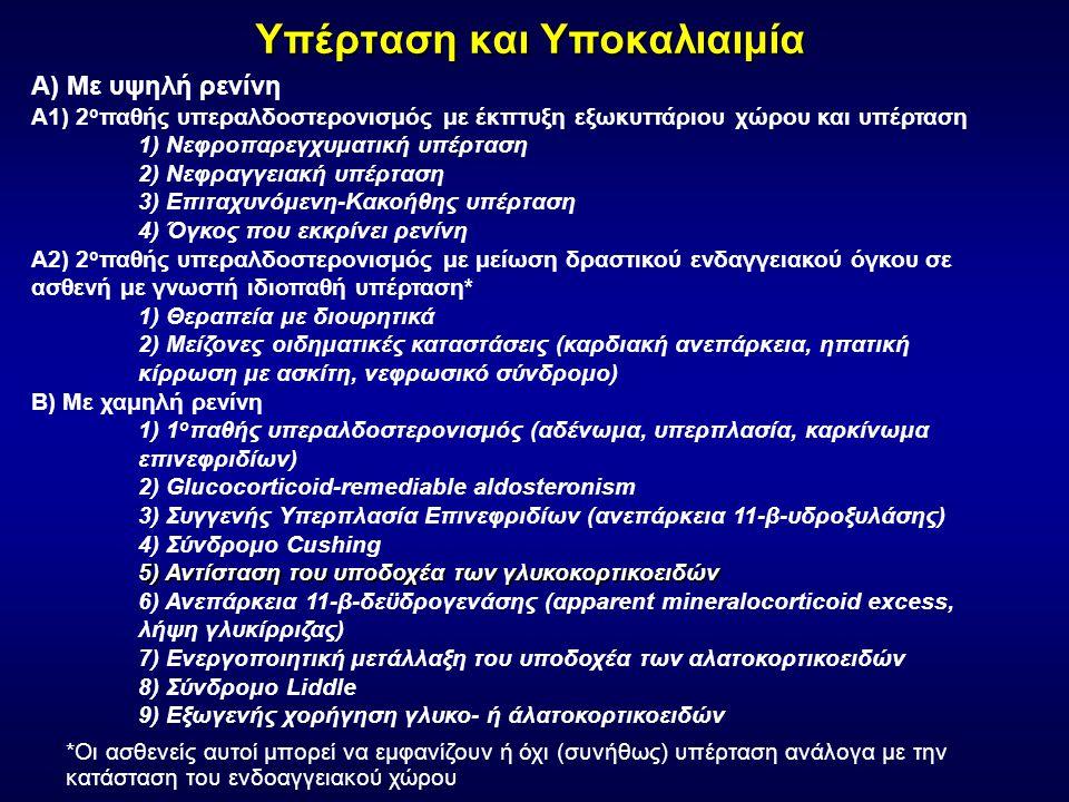 Υπέρταση και Υποκαλιαιμία Α) Με υψηλή ρενίνη Α1) 2 ο παθής υπεραλδοστερονισμός με έκπτυξη εξωκυττάριου χώρου και υπέρταση 1) Νεφροπαρεγχυματική υπέρταση 2) Νεφραγγειακή υπέρταση 3) Επιταχυνόμενη-Κακοήθης υπέρταση 4) Όγκος που εκκρίνει ρενίνη Α2) 2 ο παθής υπεραλδοστερονισμός με μείωση δραστικού ενδαγγειακού όγκου σε ασθενή με γνωστή ιδιοπαθή υπέρταση* 1) Θεραπεία με διουρητικά 2) Μείζονες οιδηματικές καταστάσεις (καρδιακή ανεπάρκεια, ηπατική κίρρωση με ασκίτη, νεφρωσικό σύνδρομο) Β) Με χαμηλή ρενίνη 1) 1 ο παθής υπεραλδοστερονισμός (αδένωμα, υπερπλασία, καρκίνωμα επινεφριδίων) 2) Glucocorticoid-remediable aldosteronism 3) Συγγενής Υπερπλασία Επινεφριδίων (ανεπάρκεια 11-β-υδροξυλάσης) 4) Σύνδρομο Cushing 5) Αντίσταση του υποδοχέα των γλυκοκορτικοειδών 6) Ανεπάρκεια 11-β-δεϋδρογενάσης (αpparent mineralocorticoid excess, λήψη γλυκίρριζας) 7) Ενεργοποιητική μετάλλαξη του υποδοχέα των αλατοκορτικοειδών 8) Σύνδρομο Liddle 9) Εξωγενής χορήγηση γλυκο- ή άλατοκορτικοειδών *Οι ασθενείς αυτοί μπορεί να εμφανίζουν ή όχι (συνήθως) υπέρταση ανάλογα με την κατάσταση του ενδοαγγειακού χώρου