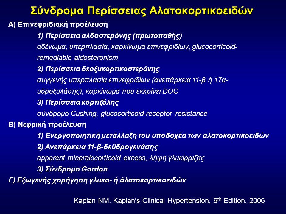 Σύνδρομα Περίσσειας Αλατοκορτικοειδών Α) Επινεφριδιακή προέλευση 1) Περίσσεια αλδοστερόνης (πρωτοπαθής) αδένωμα, υπερπλασία, καρκίνωμα επινεφριδίων, glucocorticoid- remediable aldosteronism 2) Περίσσεια δεοξυκορτικοστερόνης συγγενής υπερπλασία επινεφριδίων (ανεπάρκεια 11-β ή 17α- υδροξυλάσης), καρκίνωμα που εκκρίνει DOC 3) Περίσσεια κορτιζόλης σύνδρομο Cushing, glucocorticoid-receptor resistance Β) Νεφρική προέλευση 1) Ενεργοποιητική μετάλλαξη του υποδοχέα των αλατοκορτικοειδών 2) Ανεπάρκεια 11-β-δεϋδρογενάσης αpparent mineralocorticoid excess, λήψη γλυκίρριζας 3) Σύνδρομο Gordon Γ) Εξωγενής χορήγηση γλυκο- ή άλατοκορτικοειδών Kaplan NM.
