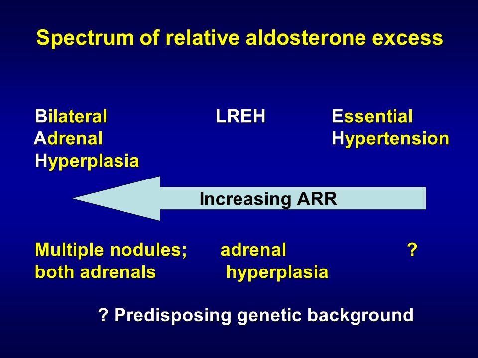 Bilateral LREH Essential Bilateral LREH Essential Adrenal Hypertension Adrenal Hypertension Hyperplasia Hyperplasia Multiple nodules; adrenal.