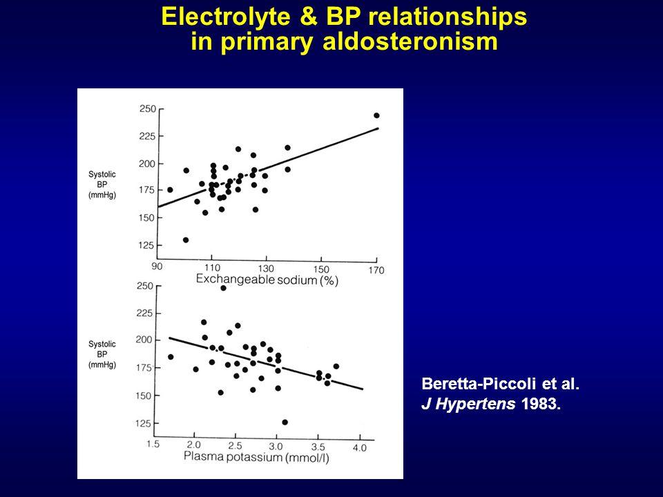 Beretta-Piccoli et al. J Hypertens 1983. Electrolyte & BP relationships in primary aldosteronism