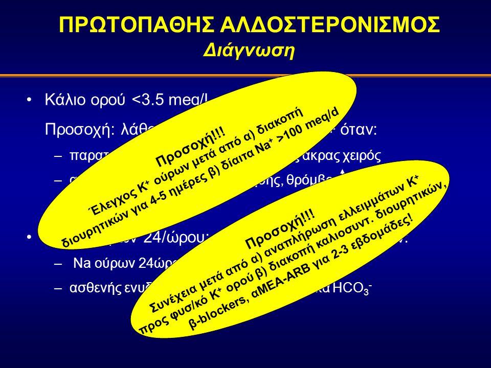 Κάλιο ορού <3.5 meq/L Προσοχή: λάθος μέτρησης & άνοδος Κ+ όταν: –παρατ.