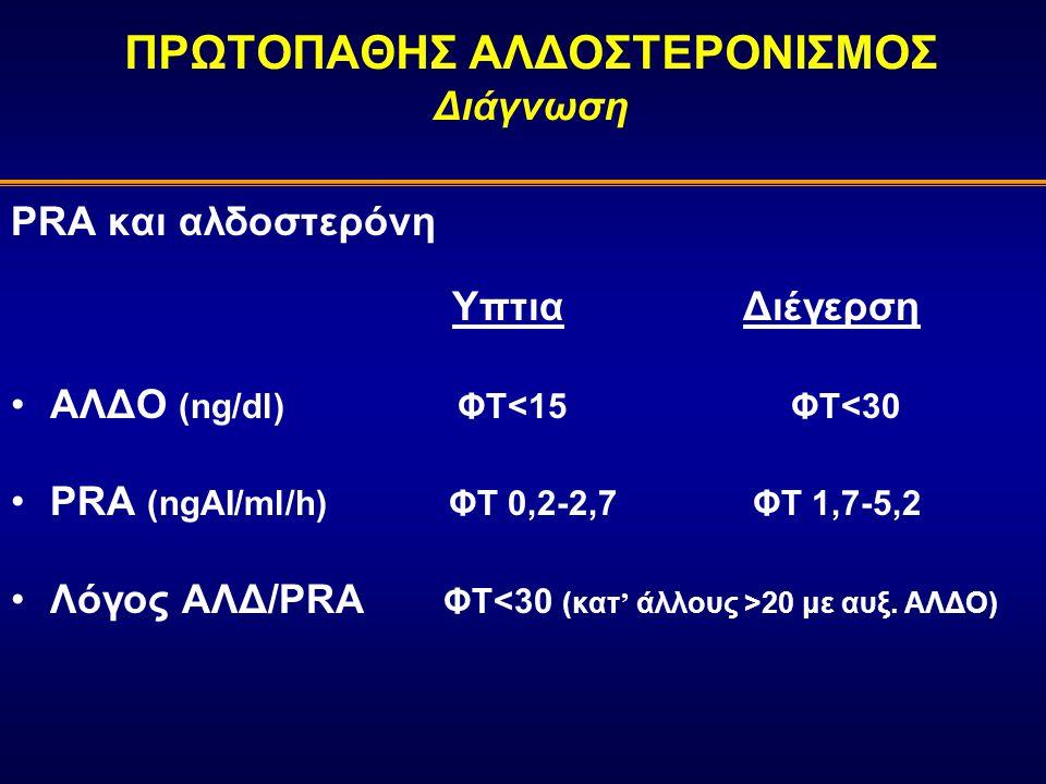 PRA και αλδοστερόνη ΥπτιαΔιέγερση ΑΛΔΟ (ng/dl) ΦΤ<15 ΦΤ<30 PRA (ngAI/ml/h) ΦΤ 0,2-2,7 ΦΤ 1,7-5,2 Λόγος ΑΛΔ/PRA ΦΤ 20 με αυξ.