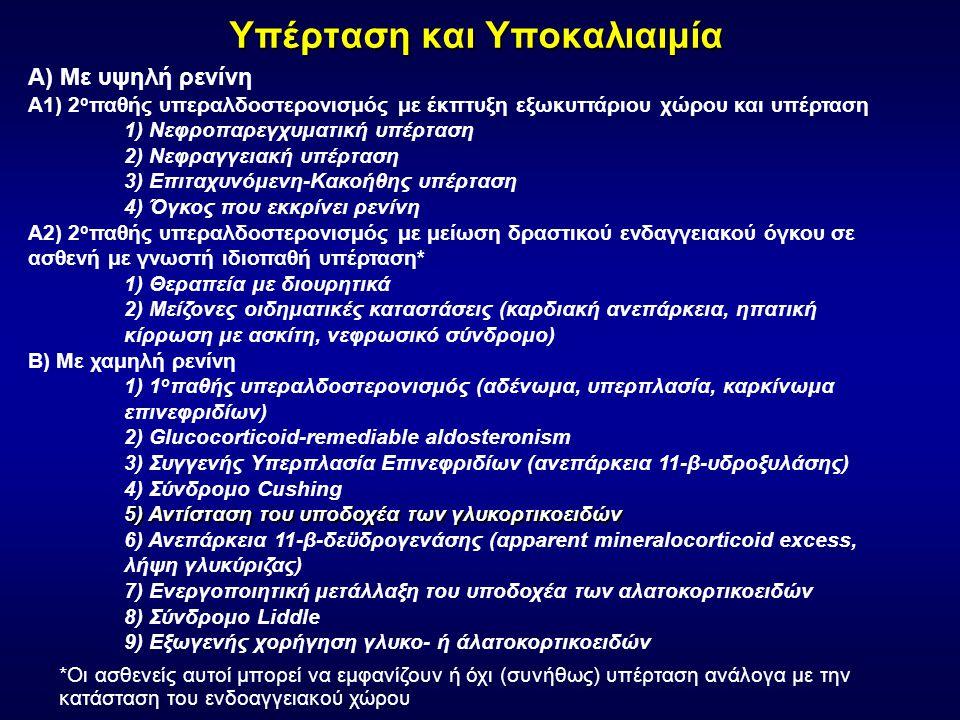 Υπέρταση και Υποκαλιαιμία Α) Με υψηλή ρενίνη Α1) 2 ο παθής υπεραλδοστερονισμός με έκπτυξη εξωκυττάριου χώρου και υπέρταση 1) Νεφροπαρεγχυματική υπέρταση 2) Νεφραγγειακή υπέρταση 3) Επιταχυνόμενη-Κακοήθης υπέρταση 4) Όγκος που εκκρίνει ρενίνη Α2) 2 ο παθής υπεραλδοστερονισμός με μείωση δραστικού ενδαγγειακού όγκου σε ασθενή με γνωστή ιδιοπαθή υπέρταση* 1) Θεραπεία με διουρητικά 2) Μείζονες οιδηματικές καταστάσεις (καρδιακή ανεπάρκεια, ηπατική κίρρωση με ασκίτη, νεφρωσικό σύνδρομο) Β) Με χαμηλή ρενίνη 1) 1 ο παθής υπεραλδοστερονισμός (αδένωμα, υπερπλασία, καρκίνωμα επινεφριδίων) 2) Glucocorticoid-remediable aldosteronism 3) Συγγενής Υπερπλασία Επινεφριδίων (ανεπάρκεια 11-β-υδροξυλάσης) 4) Σύνδρομο Cushing 5) Αντίσταση του υποδοχέα των γλυκορτικοειδών 6) Ανεπάρκεια 11-β-δεϋδρογενάσης (αpparent mineralocorticoid excess, λήψη γλυκύριζας) 7) Ενεργοποιητική μετάλλαξη του υποδοχέα των αλατοκορτικοειδών 8) Σύνδρομο Liddle 9) Εξωγενής χορήγηση γλυκο- ή άλατοκορτικοειδών *Οι ασθενείς αυτοί μπορεί να εμφανίζουν ή όχι (συνήθως) υπέρταση ανάλογα με την κατάσταση του ενδοαγγειακού χώρου