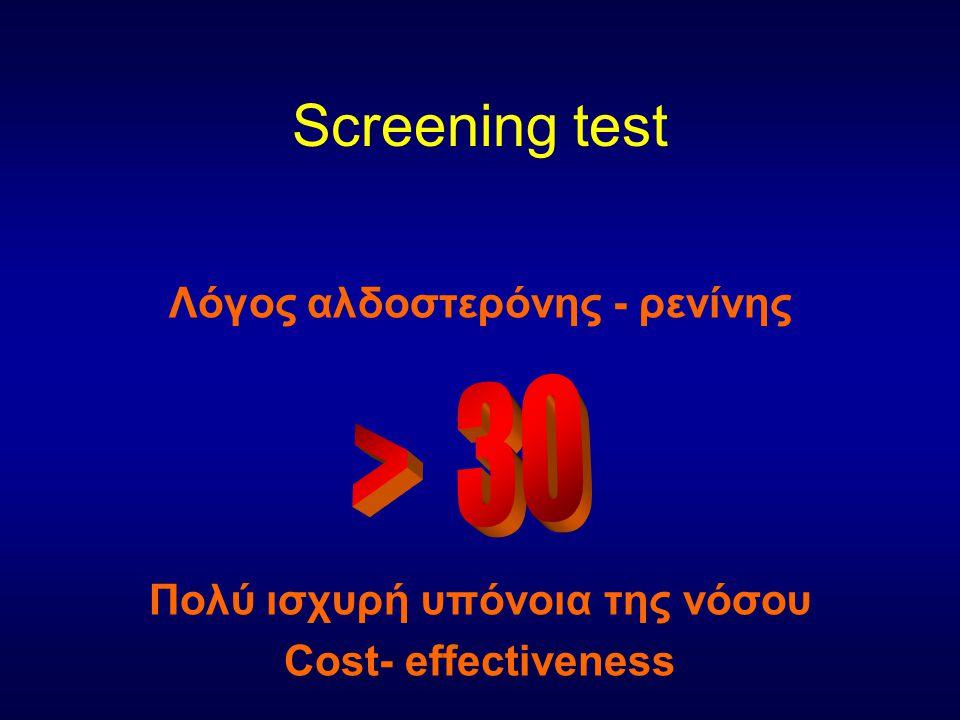 Screening test Λόγος αλδοστερόνης - ρενίνης Πολύ ισχυρή υπόνοια της νόσου Cost- effectiveness