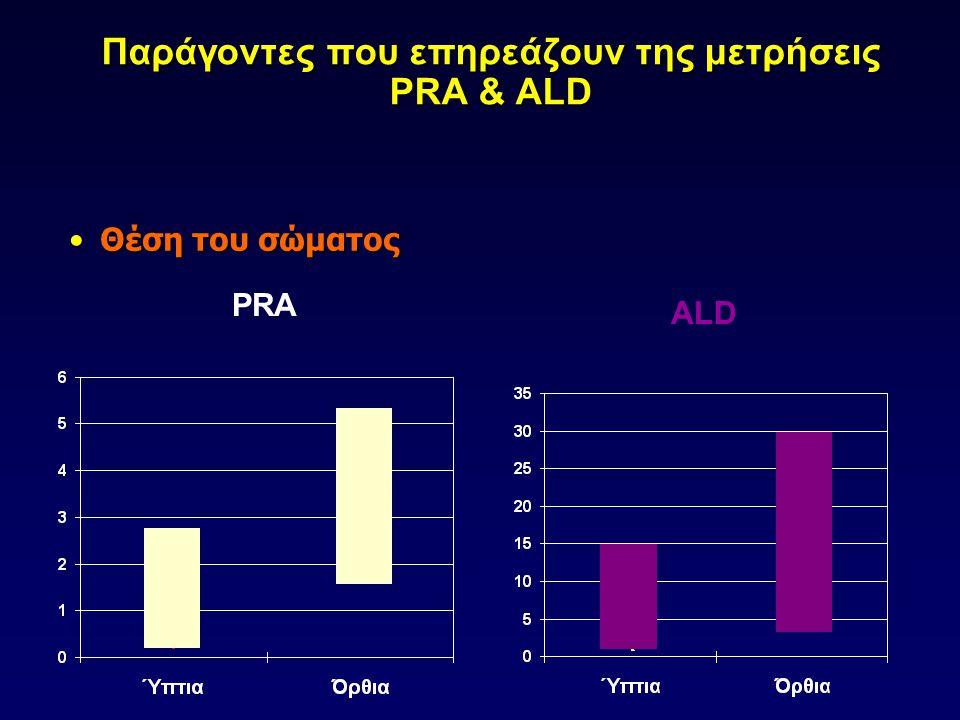 Παράγοντες που επηρεάζουν της μετρήσεις PRA & ALD Θέση του σώματοςΘέση του σώματος PRA ALD